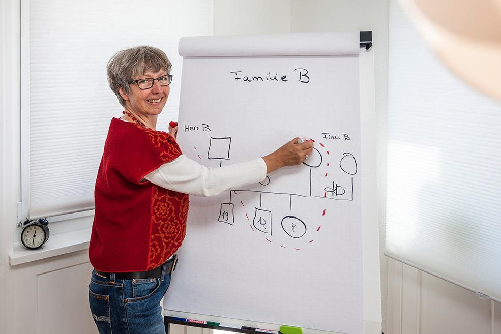 Susanne Clement Supervision Stuttgart